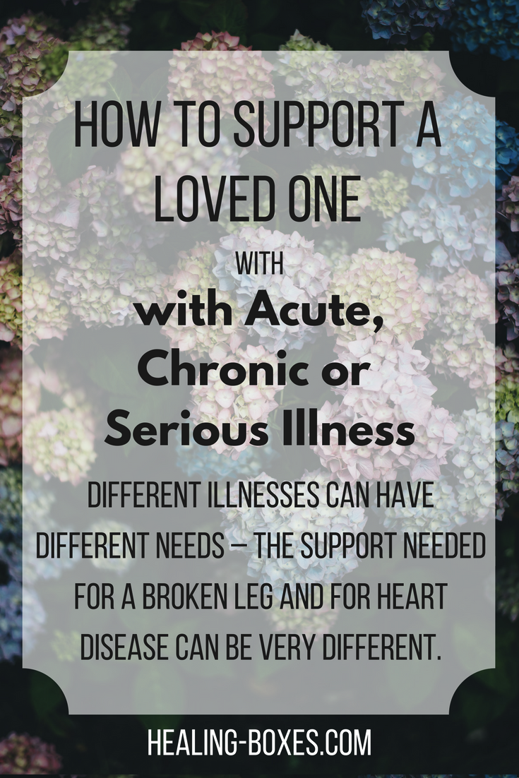 purple and blue hydrangeas, white box over top and text: how to support a loved one with acute, chronic or serious illness